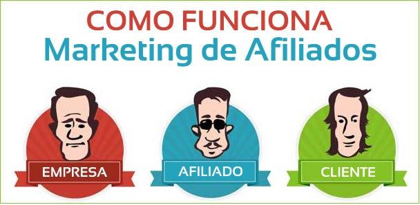 marketing de afiliado melhor forma de ganhar dinheiro online